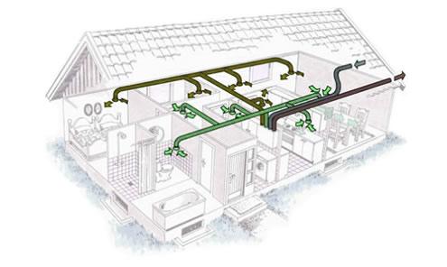 tilskud ventilation med genvinding